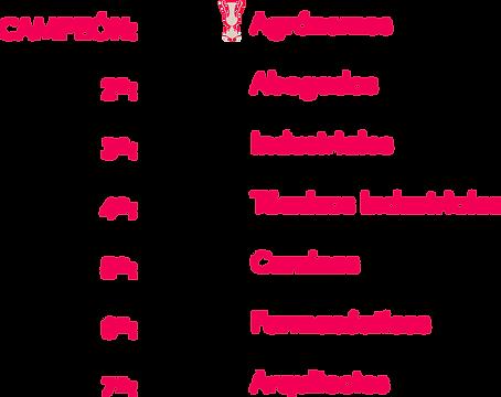 Clasificaciones AEQUUS 2016.png