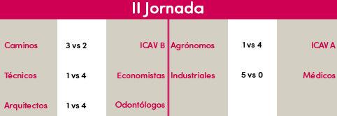 2ª_Jornada_2020_Resultados.jpg