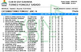 CAT DAMAS TORNEO YOINGOLF.jpg