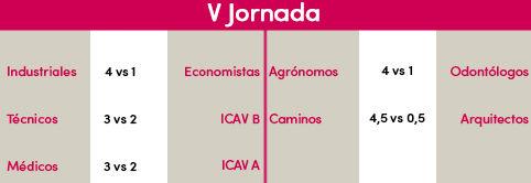 5ª_Jornada_2020_Resultados.jpg