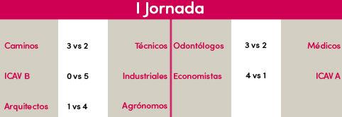 I Jornada 2020 Resultados.jpg