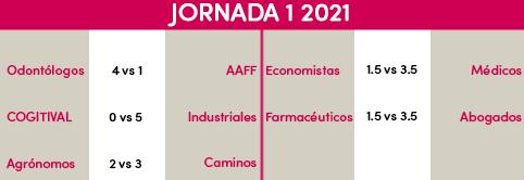 Jornada I  20201 enfrentamientos aequus