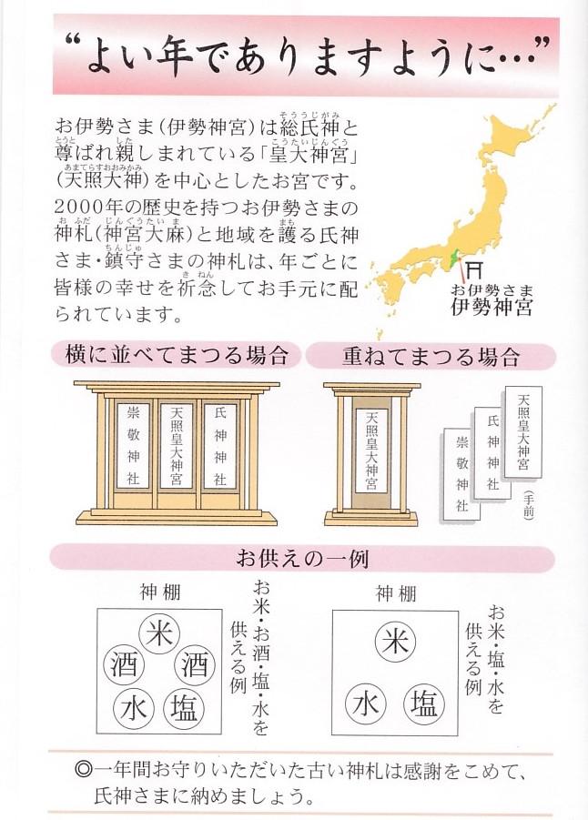 神宮司庁(お札のまつり方)