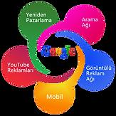 google-adwords-reklamsecenekleri.png