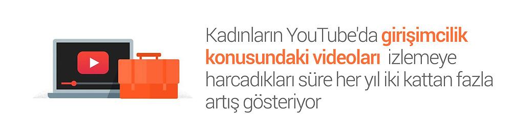 YouTube Reklamları - Google Adwords Video Reklamcılık