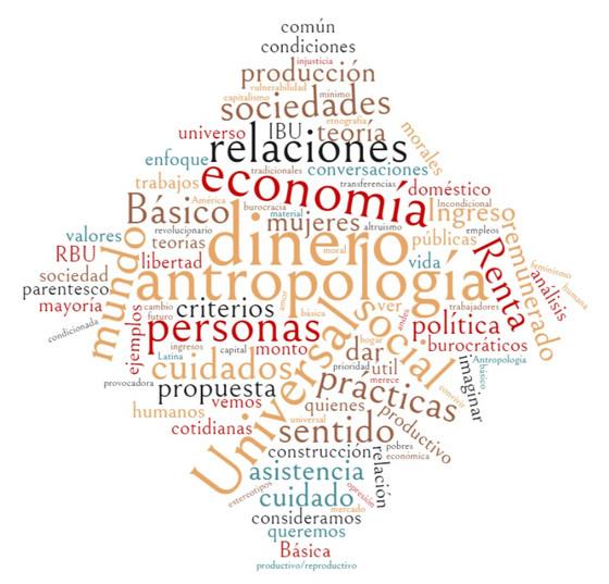 Antropología y Renta Básica Universal