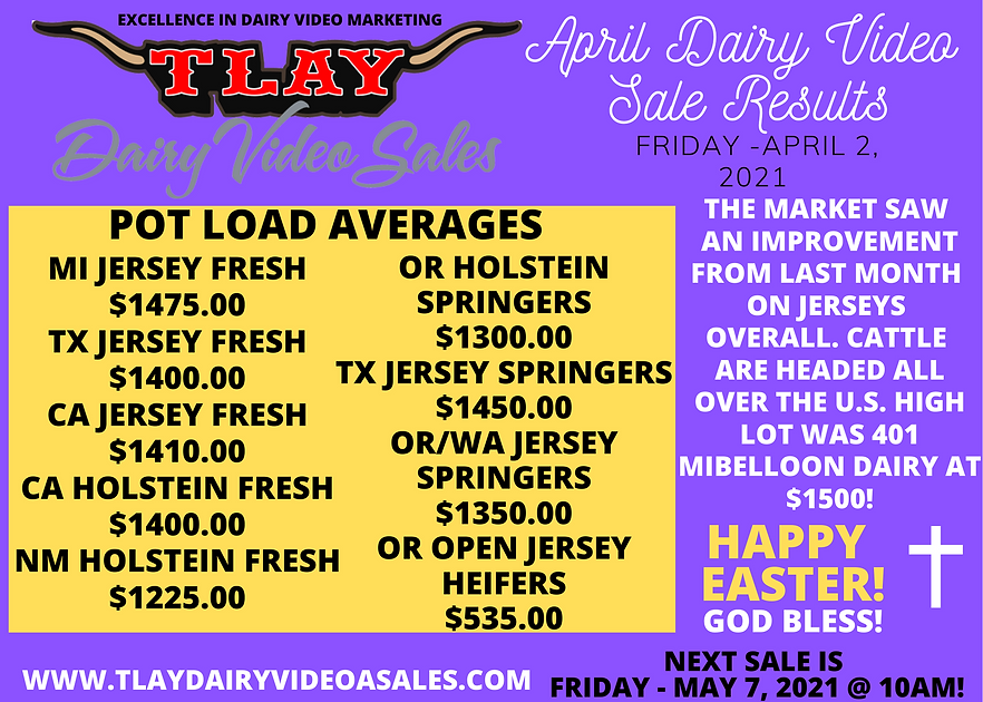 April Dairy Video Sale Results-3.png