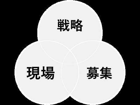 【6/27WEBセミナー開催】優秀層採用のためのペルソナ設計に必要なパラダイム