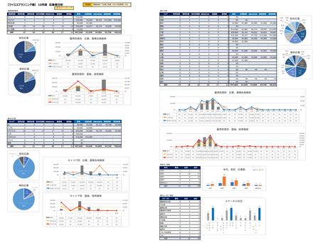 採用管理システム(ATS)でできる、採用データ分析の切り口