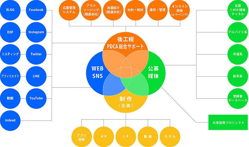 0831_hiryu_graf2.jpg