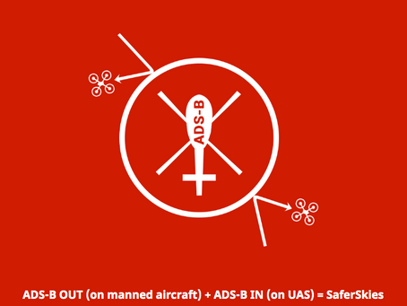 ADS-B IS DRONE REPELLENT – A Strategy for Universal Equipage