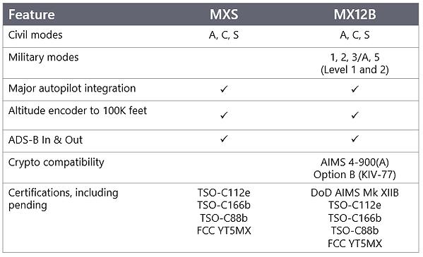 MX+chart.png