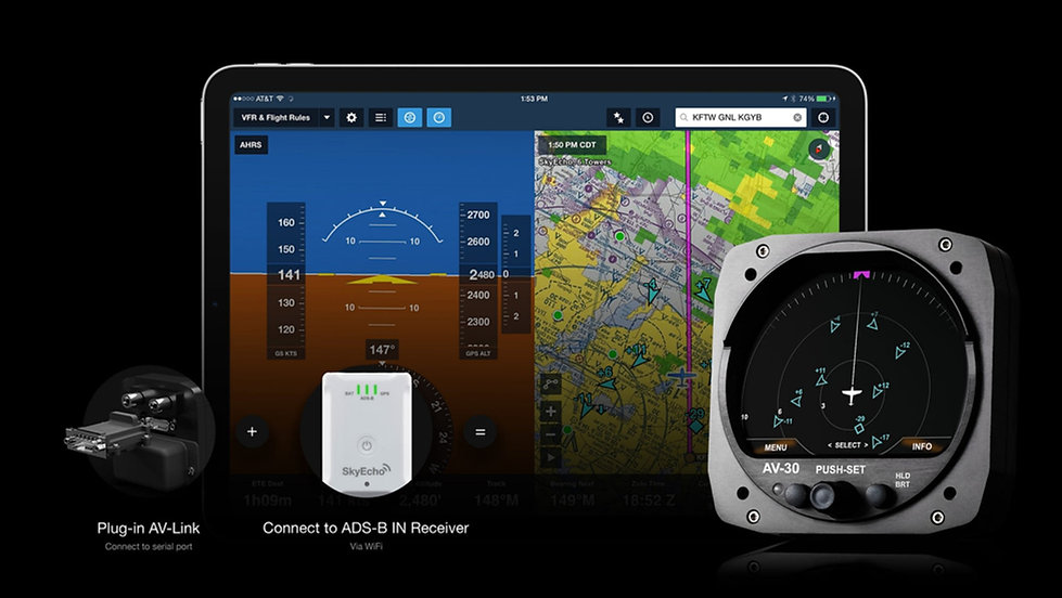AV-Link_w_Foreflight-iPad_skyecho-3275x1