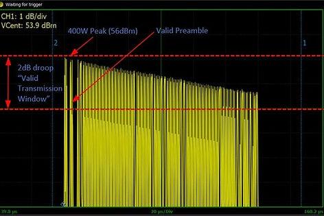 Output+power+over+full+temperature+range