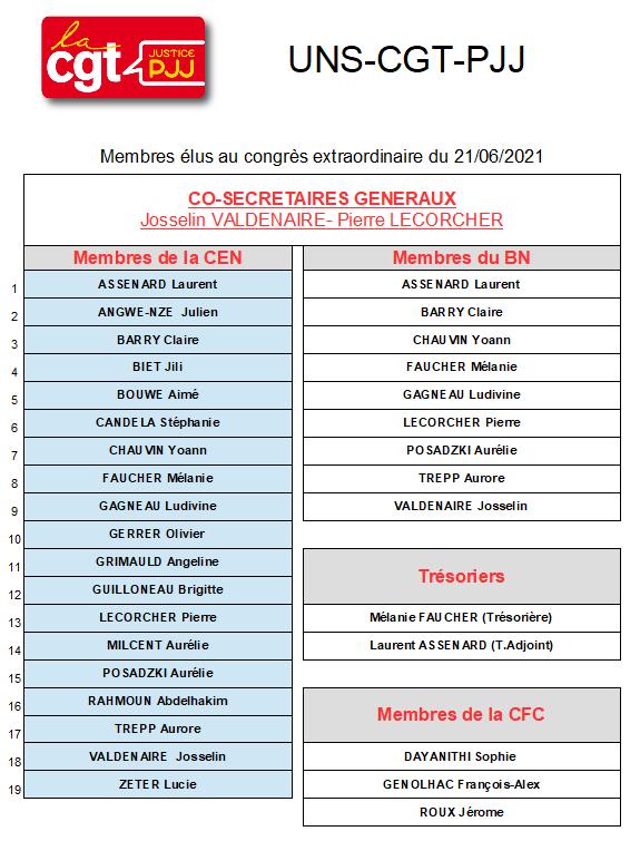 Membres BN et CEN 2021.png