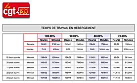 Temps_de_travail_en_hébergement.png
