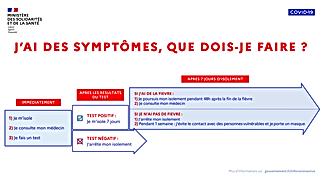 Symptomes.png