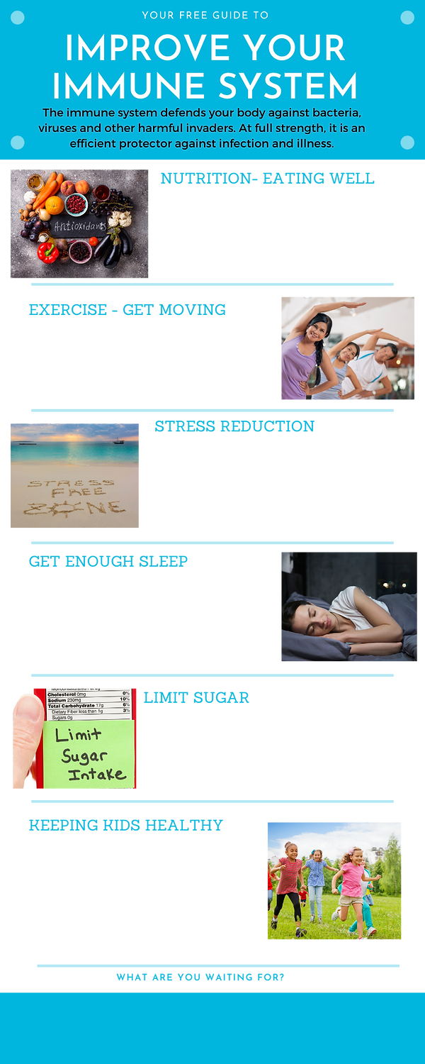 Improve Your Immunity Free Guide 2tp.png