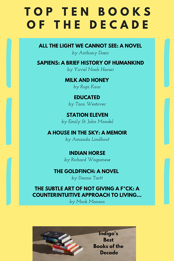 10 books of decade.png