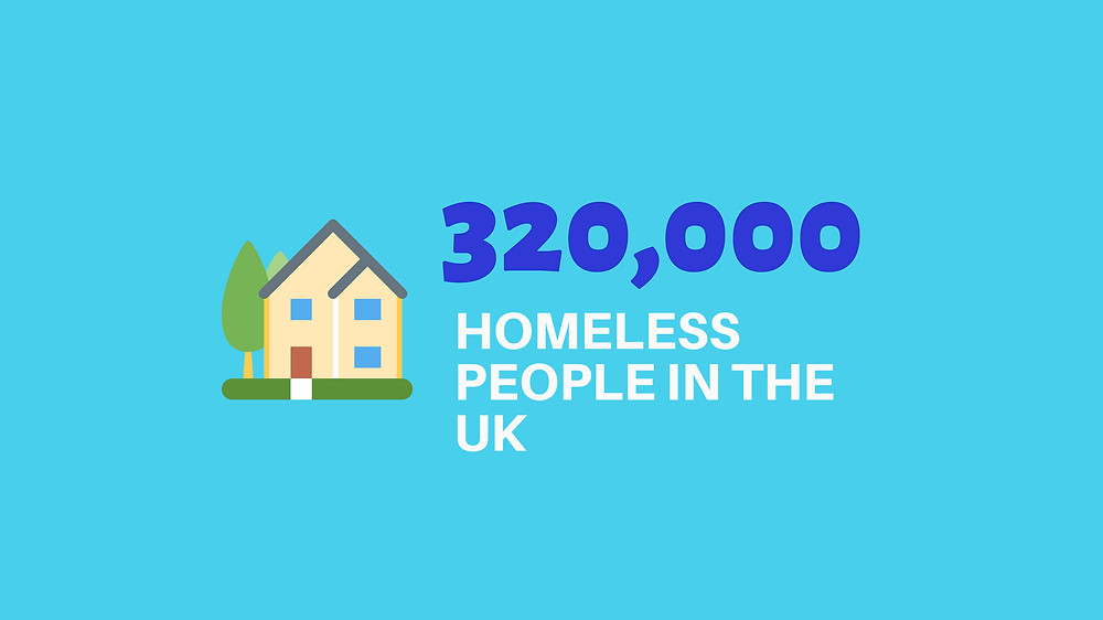 Total number of homeless people in the UK