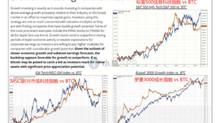 """比特币或得寻求""""高增长""""的投资者垂青"""