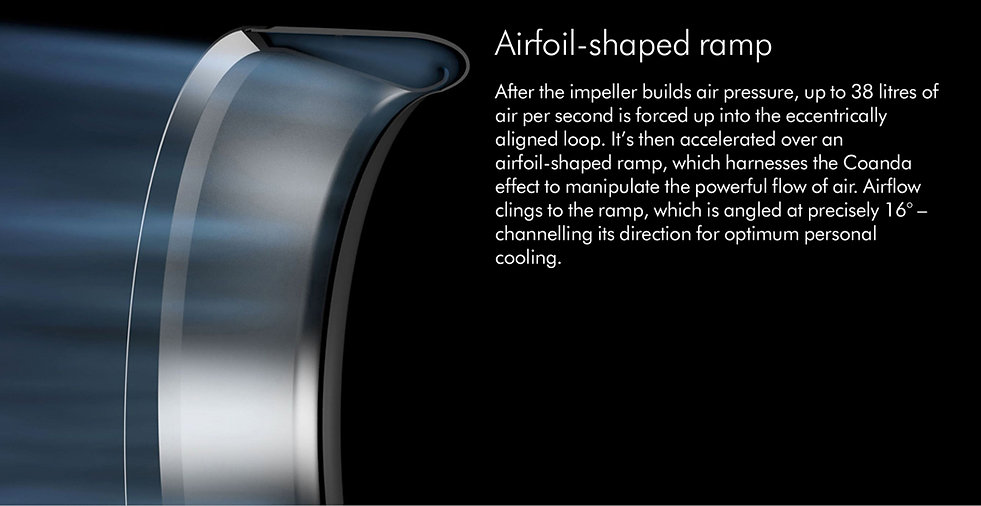 am07-airfoil-shaped-ramp-image.jpg
