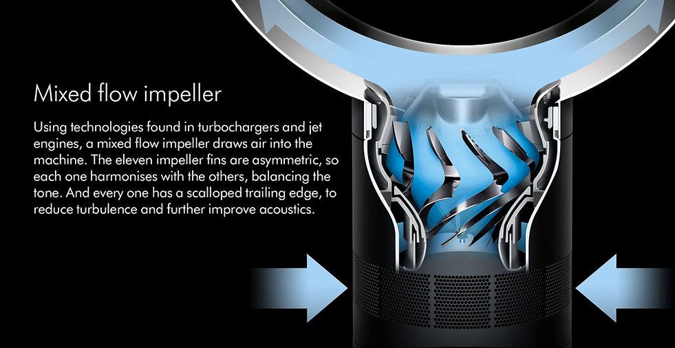 dyson-am07-mixed-flow-impeller-image.jpg