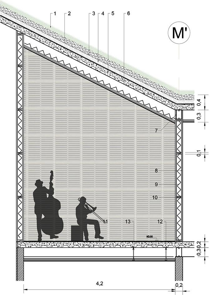 Music classroom detail