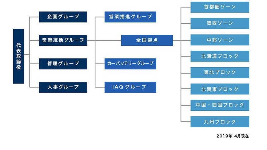 TJ組織図0610_アートボード 1.jpg