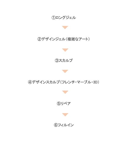 스크린샷 2020-01-26 16.10.36.png