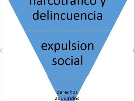 PIRÁMIDE DE INEQUIDAD, ESQUEMA SOCIAL DEL COLECTIVO TRANS