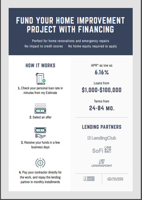 finacing.PNG