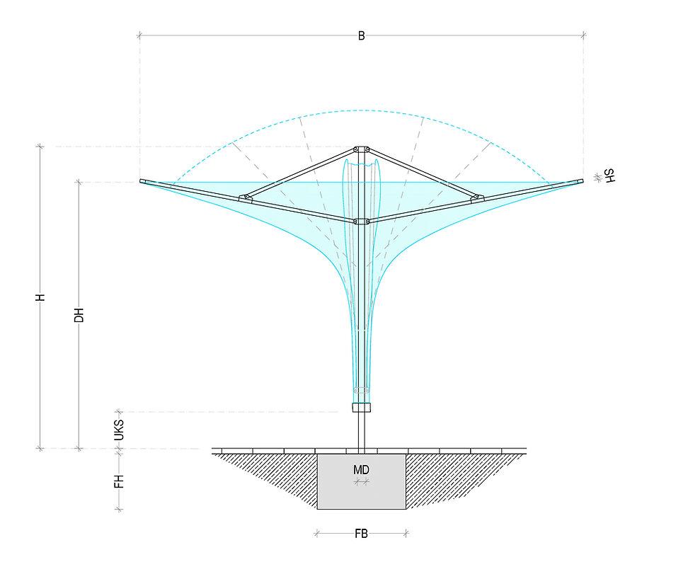 Technische Daten zu simplex II Trichterschirm/Eventshirm