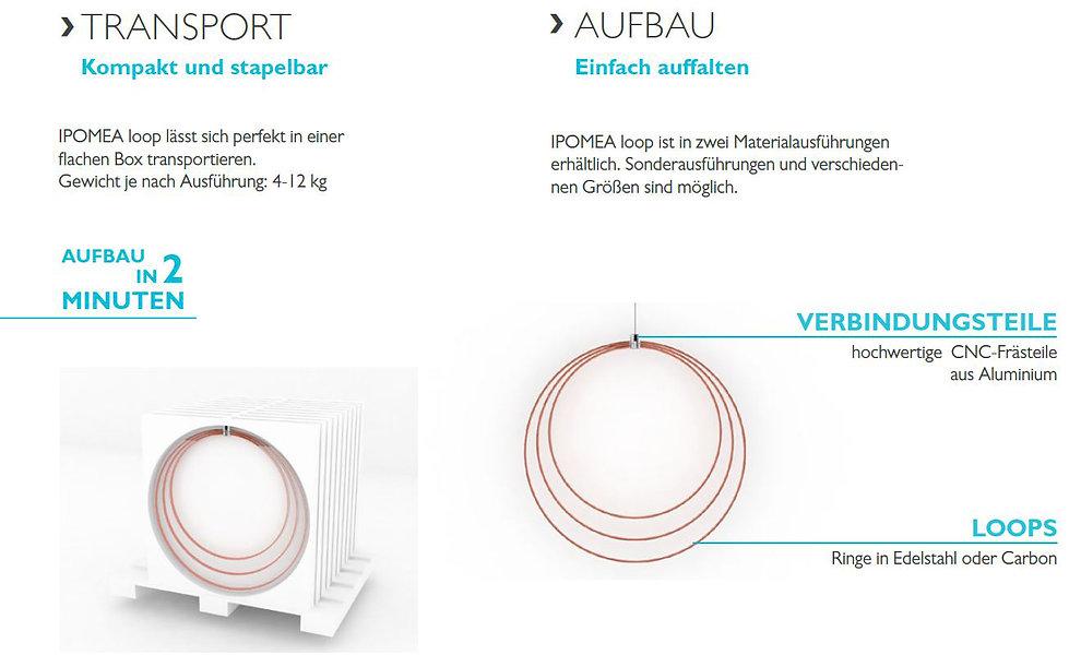 Aufbau LED Ringe IPOMEA loop