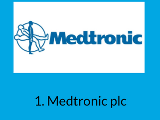 Top 30 Showcase : MedTronic