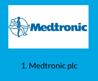 Top 30 Showcase : MedTronic