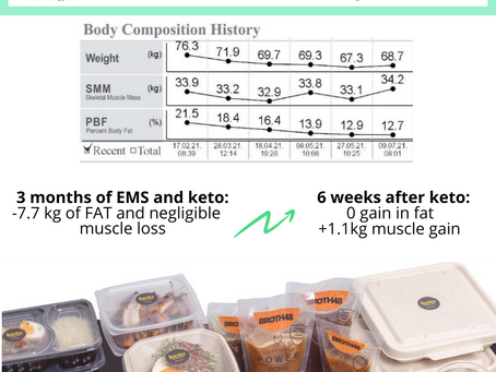 Keto + EMS training and where you can find it in Singapore?
