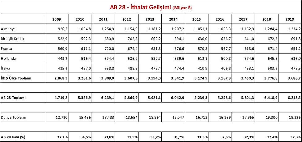 AB 28 DIS TICARET T 2.jpg