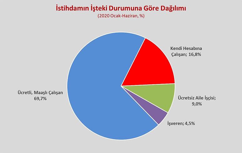 ISTIHDAM G 6.jpg