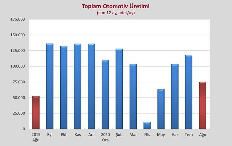 OTOMOTIV URETIM G 2.jpg