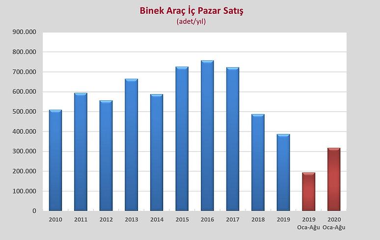 BINEK IC PAZAR G 1.jpg