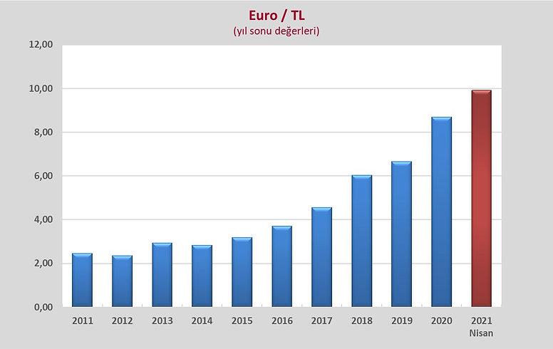 Euro TL G 2.jpg
