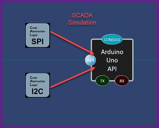 P_SCADA.jpg