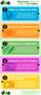 Cómo hacer crecer tu negocio en 5 pasos