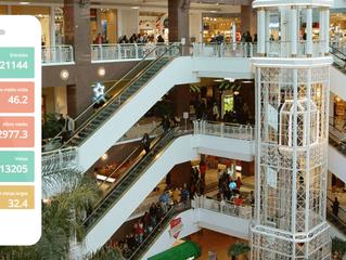 Centros Comerciales ¡es hora de analizar el comportamiento de sus clientes!