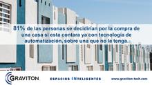 Los Nuevos Desarrollos Residenciales Inteligentes ¿Una ventaja competitiva?