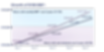 Investot Page Graph2.png