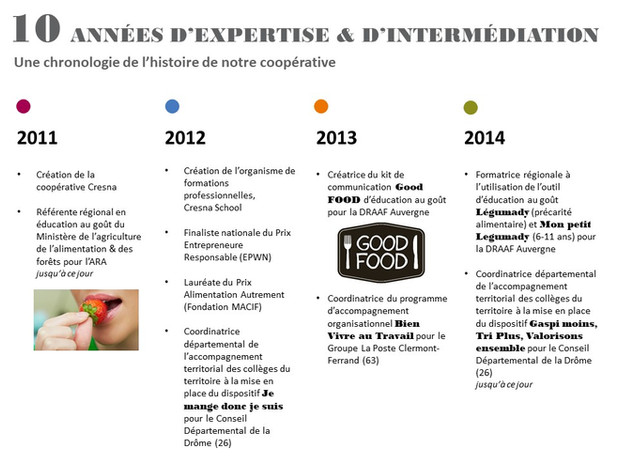 10Ans-2011-14.JPG