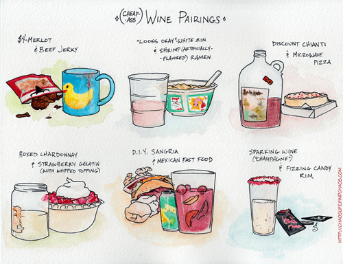 your-handy-guide-to-wine-pairings.png
