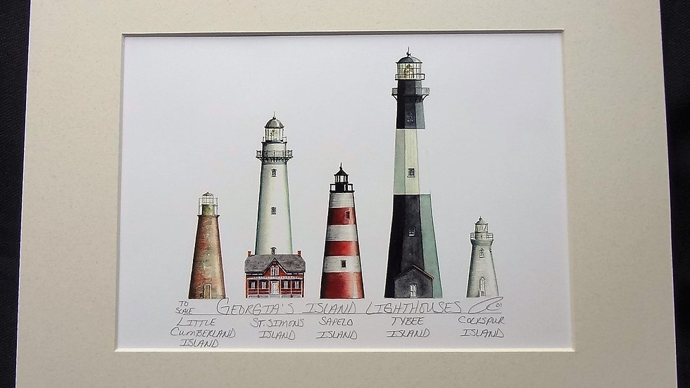 Georgia's Lighthouses - Robert Kline